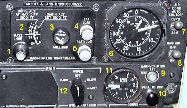 Cabin Pressure Panel